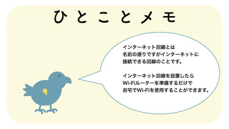 インターネット回線のWi-Fiについての解説