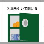 ダイヤル式金庫の正しい開け方②