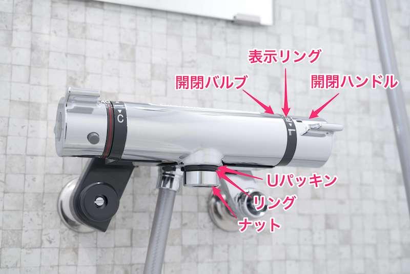 サーモスタット混合水栓の構造解説