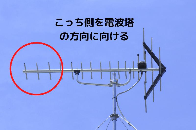 八木式アンテナの向き